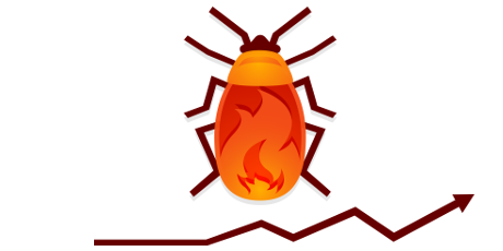 Image result for aussie firebug sharesight