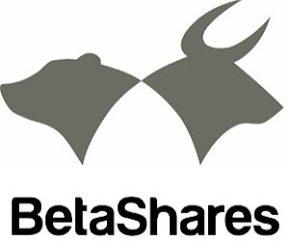 Podcast – BetaShares